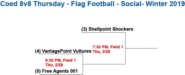flag_football-wi19-thu-soc-gsl_1