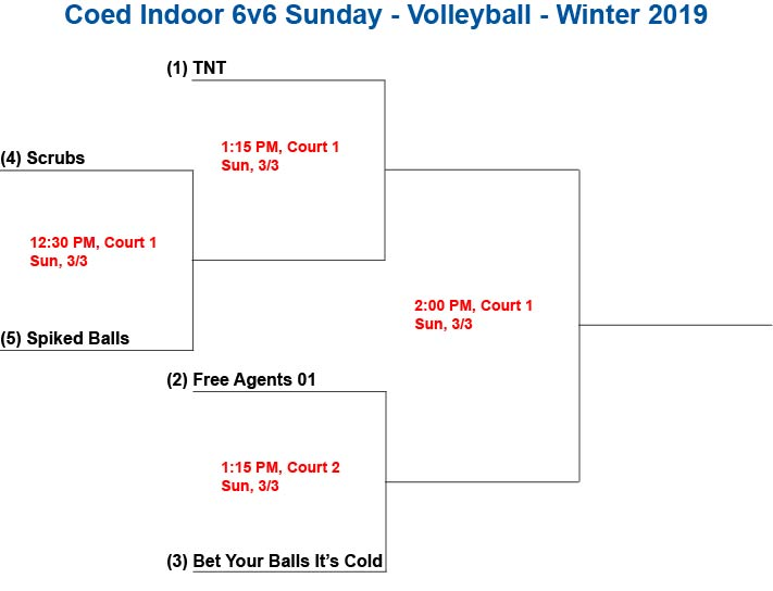 volleyball-wi19-sun-gsl